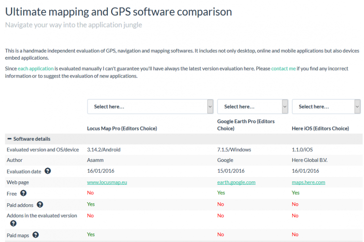Geoscompare - GPS and mapping software comparison | Brookepedia