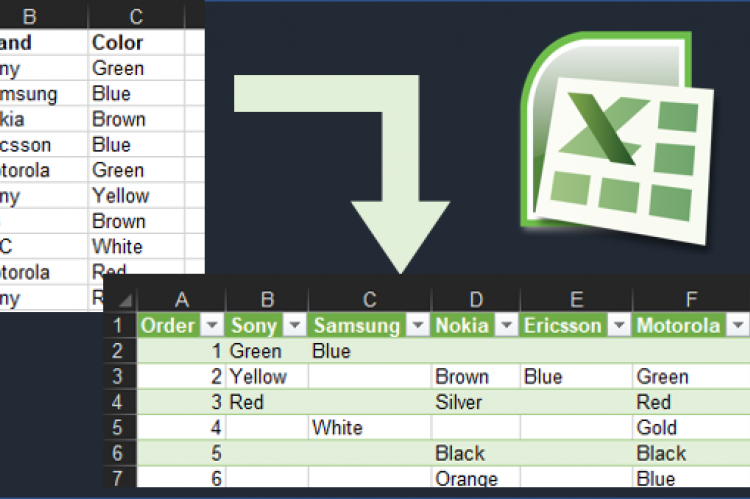 Excel - Pivot tables with text values or numbers without